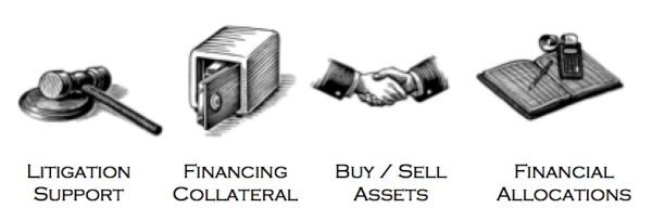 automotive equipment appraisal