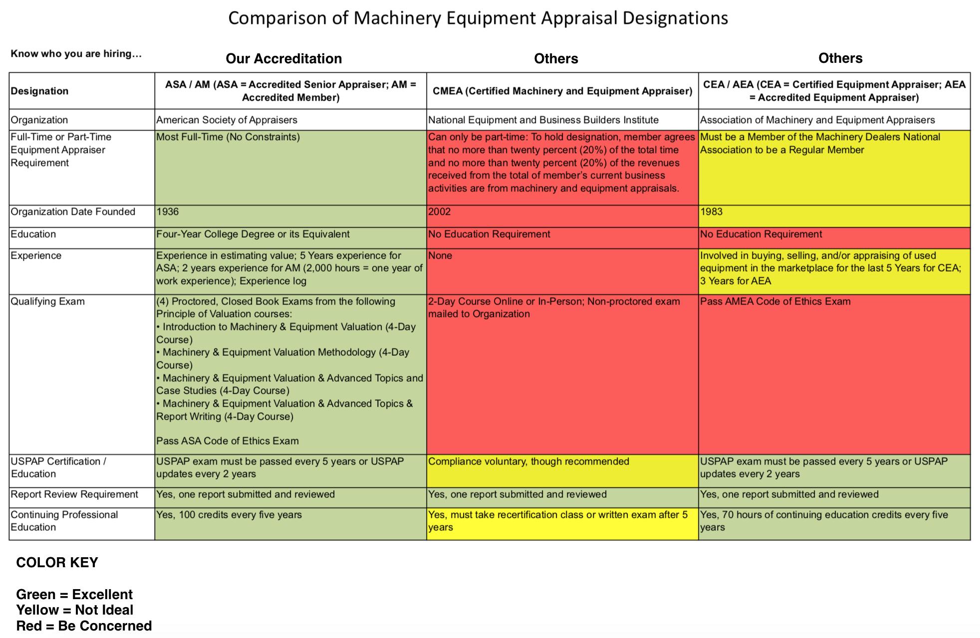 Machinery-Appraisers-ASA